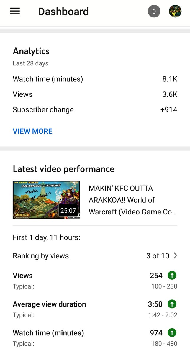 #sundayvibes be a #Warcraft watching kind of day. I'd rather have a couple to a few hundred views with people watching more...than having hundreds or thousands of views and only watched for like 30 seconds. #views #watchtime #DraenorUprising #fantasy #gaming #gamer #gamers #games