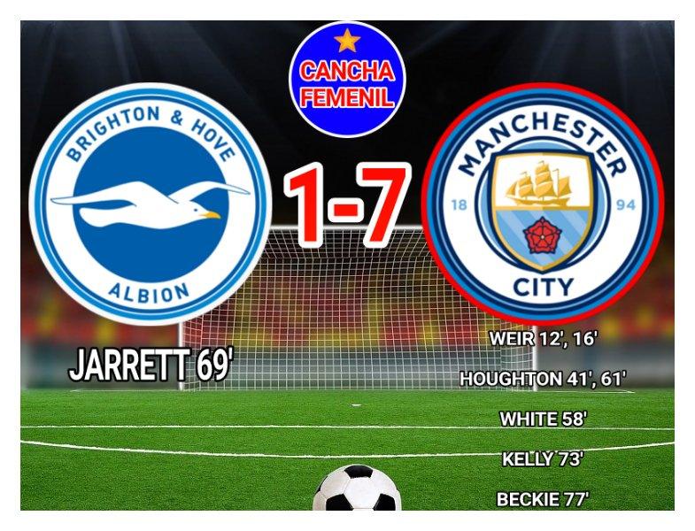 El @ManCityWomen se lleva la victoria con marcador de 1-7.  Los goles fueron de @itscarolineweir al minuto 12', 16' @stephhoughton2 al minuto 41', 61' @ellsbells89 al minuto 58' @Chloe_Kelly98 al minuto 73' @janinebeckie al minuto 77'  #BarclaysFAWSL #CanchaFemenil