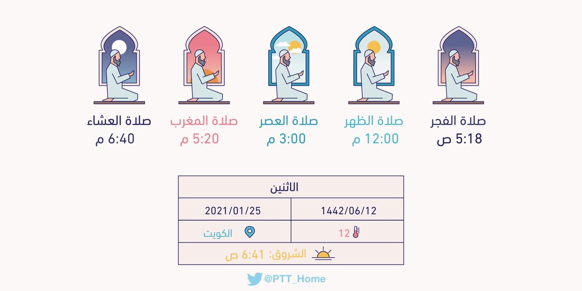 مواقيت الصلاة لليوم الاثنين بمدينة #الكويت : الفجر(5:18 ص) الظهر(12:00 م) العصر(3:00 م) المغرب(5:20 م) العشاء(6:40 م)