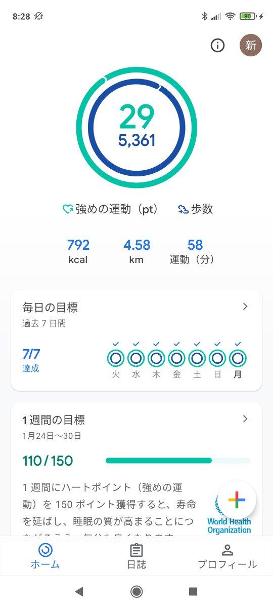 ✨#散歩365 122日目✨ ✅江東区塩浜⇒豊洲⇒辰巳⇒東雲 ❌4.58km(GooglFit計測) ✅8.8km(GooglMap計測) ✅Music:#新垣結衣  GoogleFitひどすぎる😱😱😱 2時間歩いて58分って😅💦 スマホ本体との相性も悪いんだろうなぁ🤔  #散歩 #ウォーキング #GoogleFit