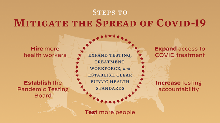 In order to reduce the spread of COVID-19, President Biden is taking action by establishing a Pandemic Testing Board, increasing treatment and testing, and protecting public health workers.
