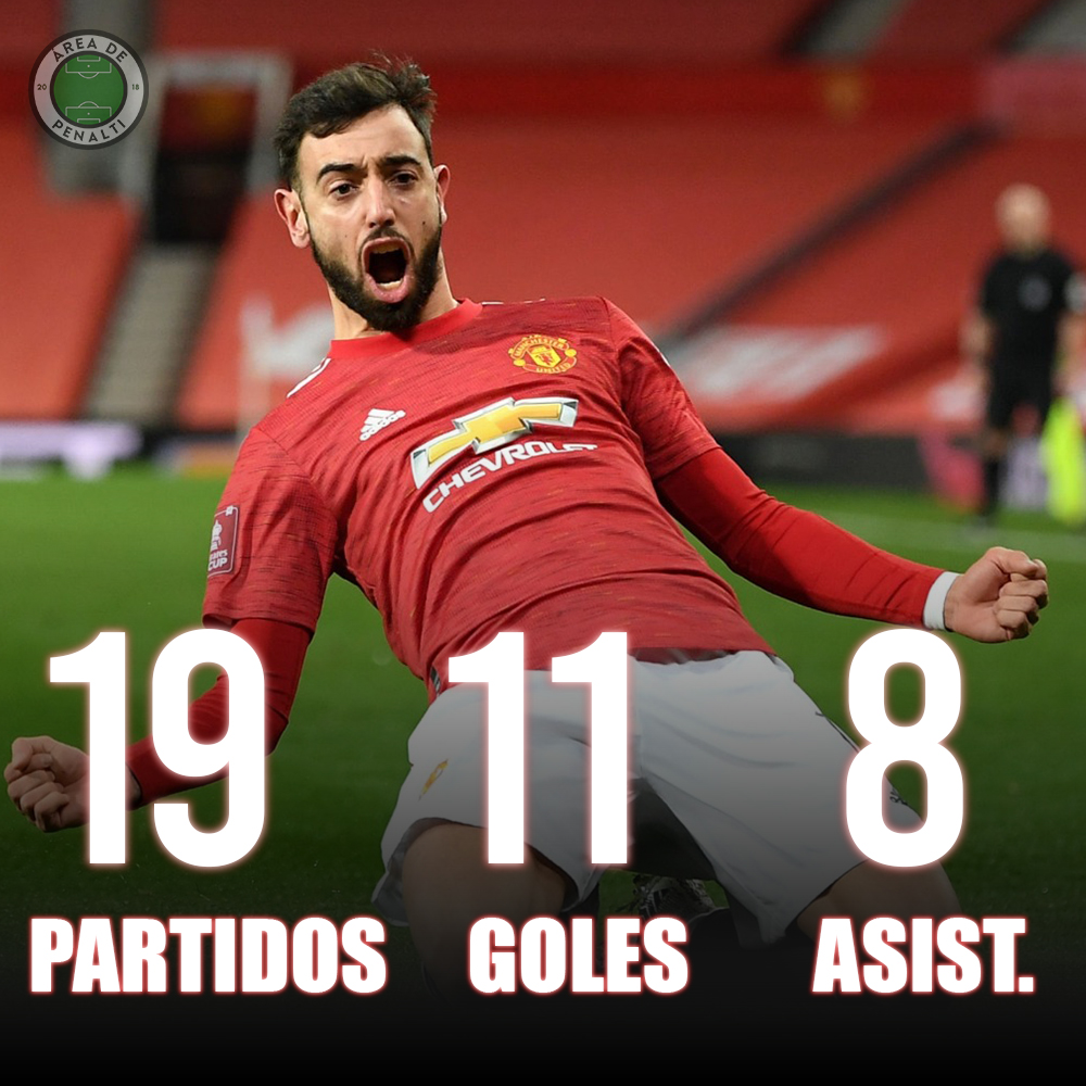 😱 Los increíbles números de Bruno Fernándes en la Premier League 🏴 https://t.co/yw5HogOY6F