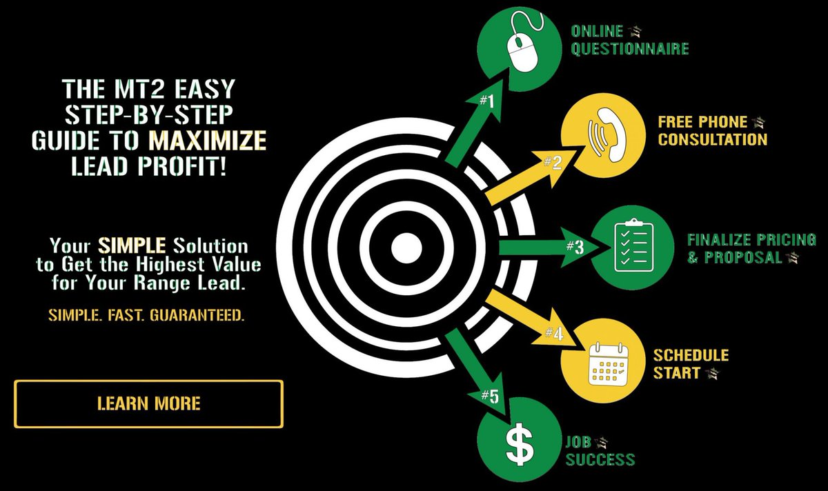 Do you want to get the most money for your #FiringRange? Here's our easy step-by-step guide to maximize your lead profit!   #5Star #MT2 #RangeDefender #LeadProfit #Tips #FiringRange #GunRange #ShootingRange #ThursdayThoughts #2a #PewPew