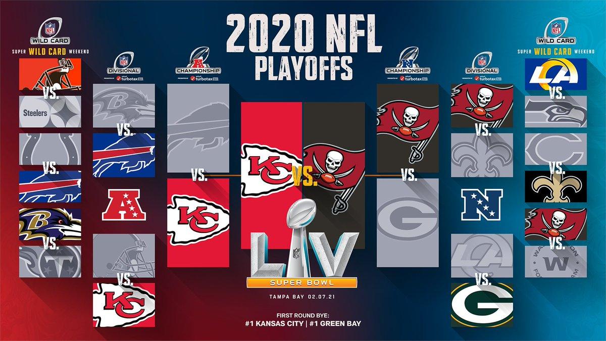 Super Bowl LV is set! #SBLV #NFLPlayoffs