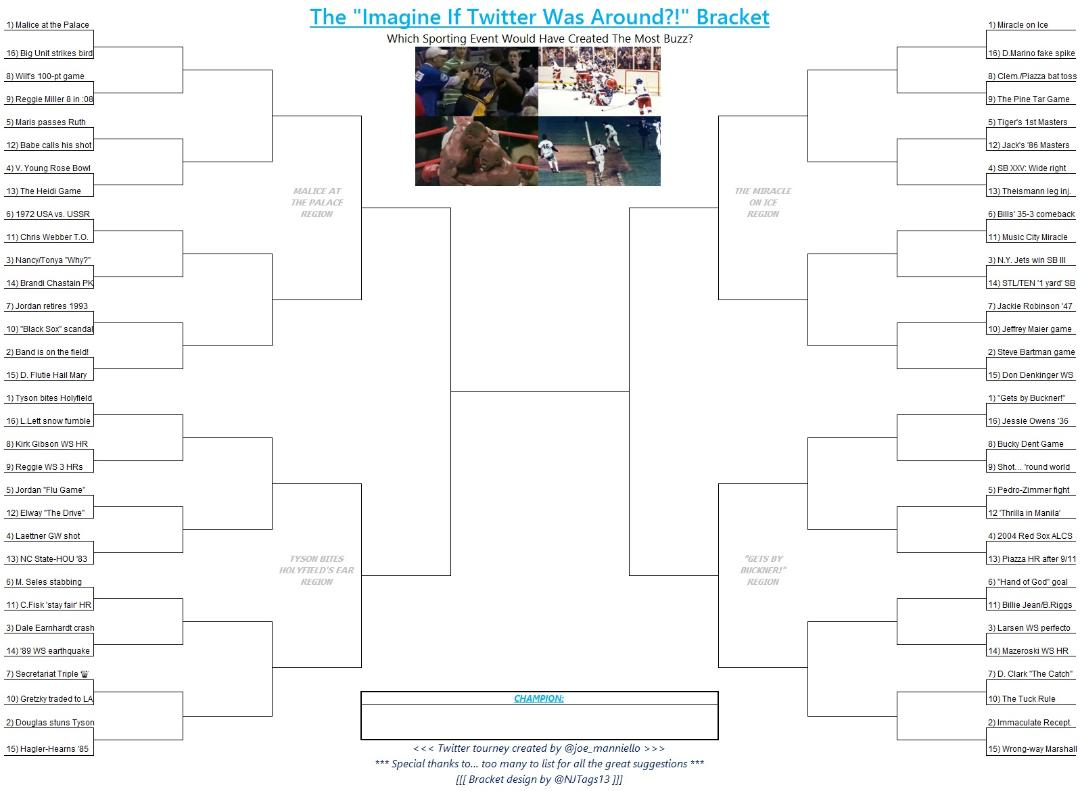 """💡THE """"IMAGINE IF TWITTER WAS AROUND?"""" BRACKET💡  Ever wonder how iconic sports moments would've played out on Twitter back in day? Now, you can vote for it!  Fill out a bracket and tweet your picks What's your Final 4? Champ?  Round 1 polls Monday night  #imaginetwitterbracket"""