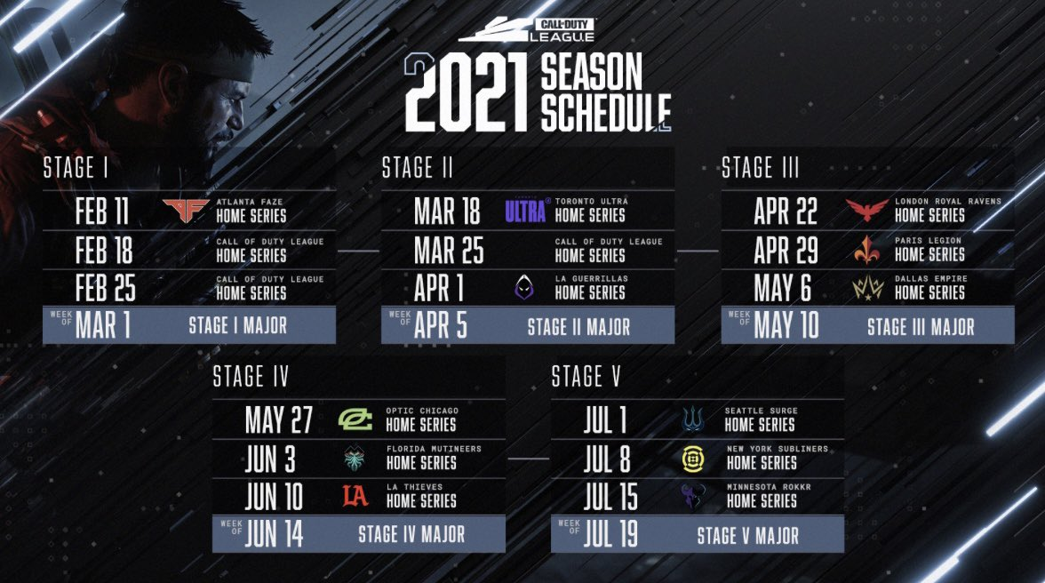 The Call of Duty League website has also revealed the full schedule for all 5 stages of the CDL 2021 regular season.