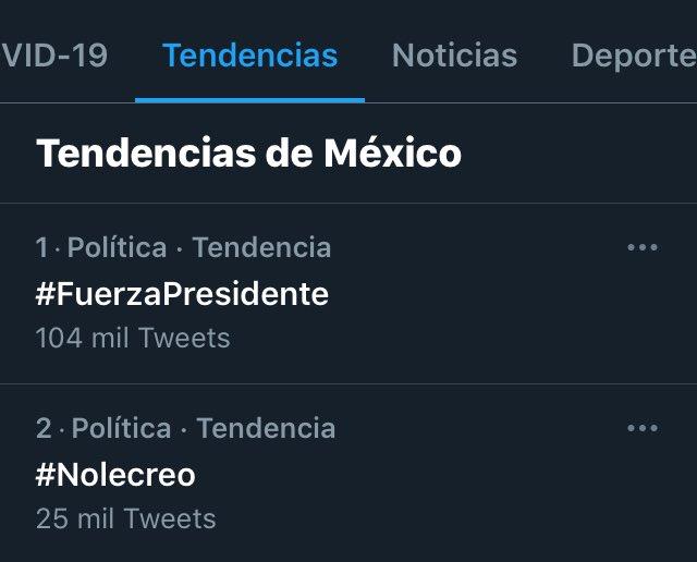 Un termómetro que nos ha dejado el positivo a #Covid19 del presidente y si las elecciones fueran esta noche en twitter.  López obrador tendría 3 de cada 4 votos.  104 mil para la campaña #FuerzaPresidente   25 mil para la campaña  #NoLeCreo   Para que vayan midiendo el agua.