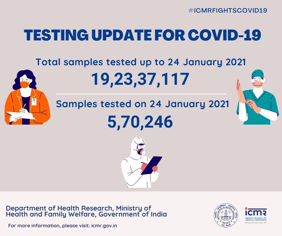 आईसीएमआर के ताज़ा आंकड़ों के अनुसार पिछले 24 घंटे में 5 लाख 70 हजार से अधिक सैंपल की जांच हुई जबकि 24 जनवरी तक देश भर में कुल 19,23,37,117 टेस्ट हुए.   @COVIDNewsByMIB @MoHFW_INDIA @ICMRDELHI  #Unite2FightCorona #MaskUpIndia #COVID19