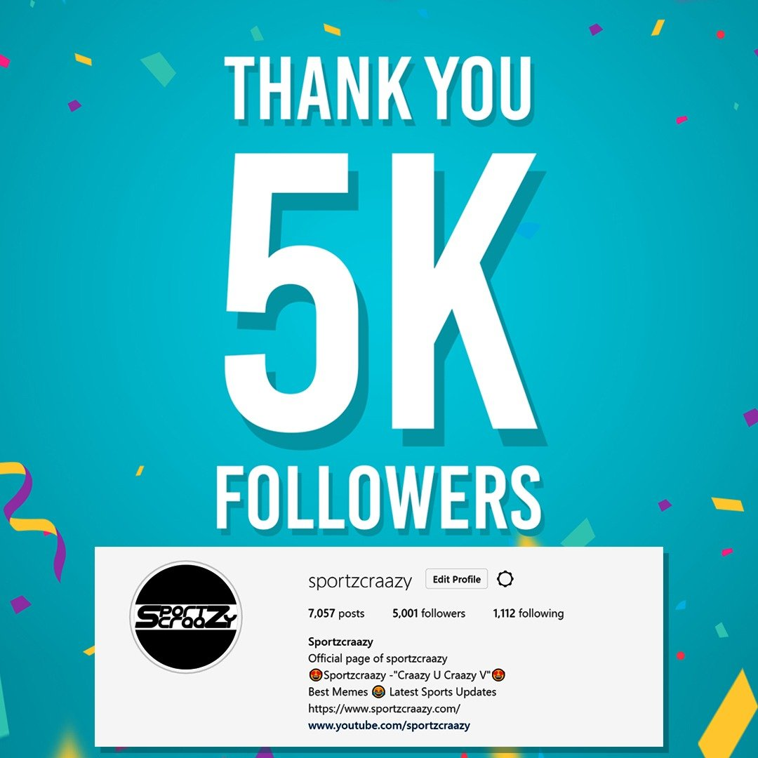 Thanks for your support and love. Do keep supporting and loving us.. . Follow US👉 . #sportzcraazy #sports #Cricket #cricketlove #cricket_fever #congratulations #thanksgiving #thankyou #instagood #instagram
