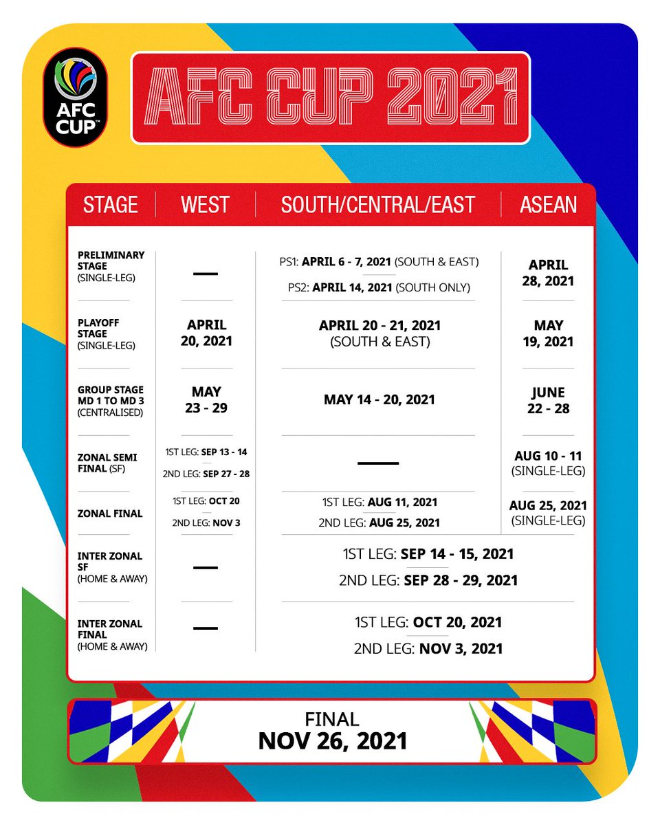 Replying to @AFCCup: 🚨 BREAKING 🚨  #AFCCup2021 Group Stage will be played in a centralised venues!