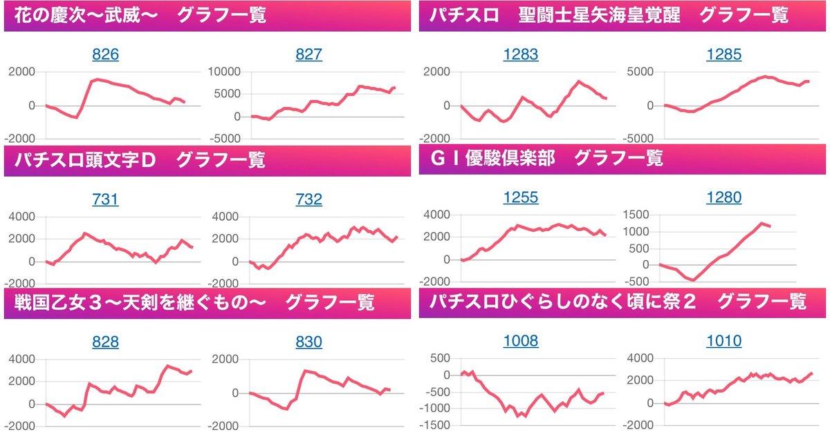 まるみつ 鶴崎 データ グラフ