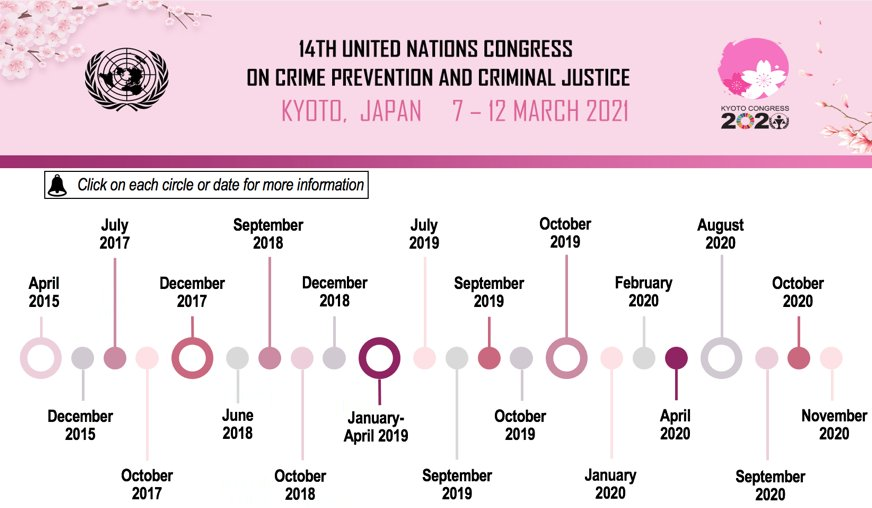 The 14th @CrimeCongressUN will be held on 7-12 March 2021 in 📍 Kyoto, Japan. In anticipation of the world's largest gathering in the field of #crimeprevention & #criminaljustice, join us on a trip back in time with our exclusive #BehindtheScenes preparations
