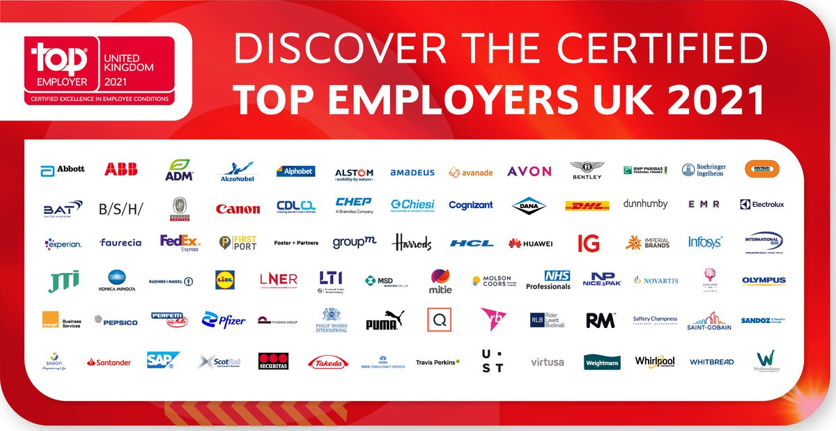 We are proud to announce the 84 Certified #TopEmployers2021 in UK! Certified Top Employers are organizations of the highest calibre that have worked hard to create, implement, and progress their people strategies. https://t.co/d1IfN3K9ec