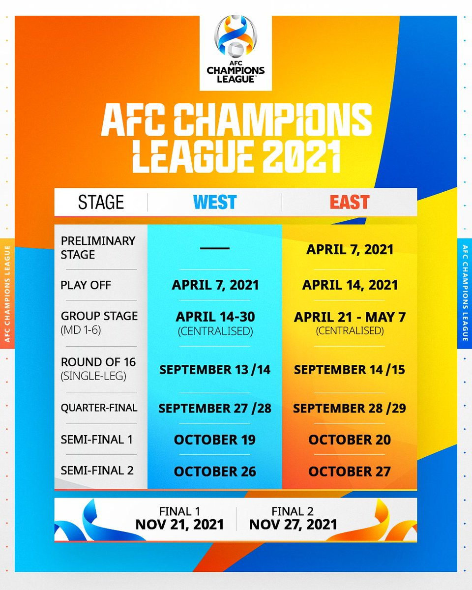 Replying to @TheAFCCL: 🚨 BREAKING 🚨  #ACL2021 Group Stage will be played in a centralised venues!