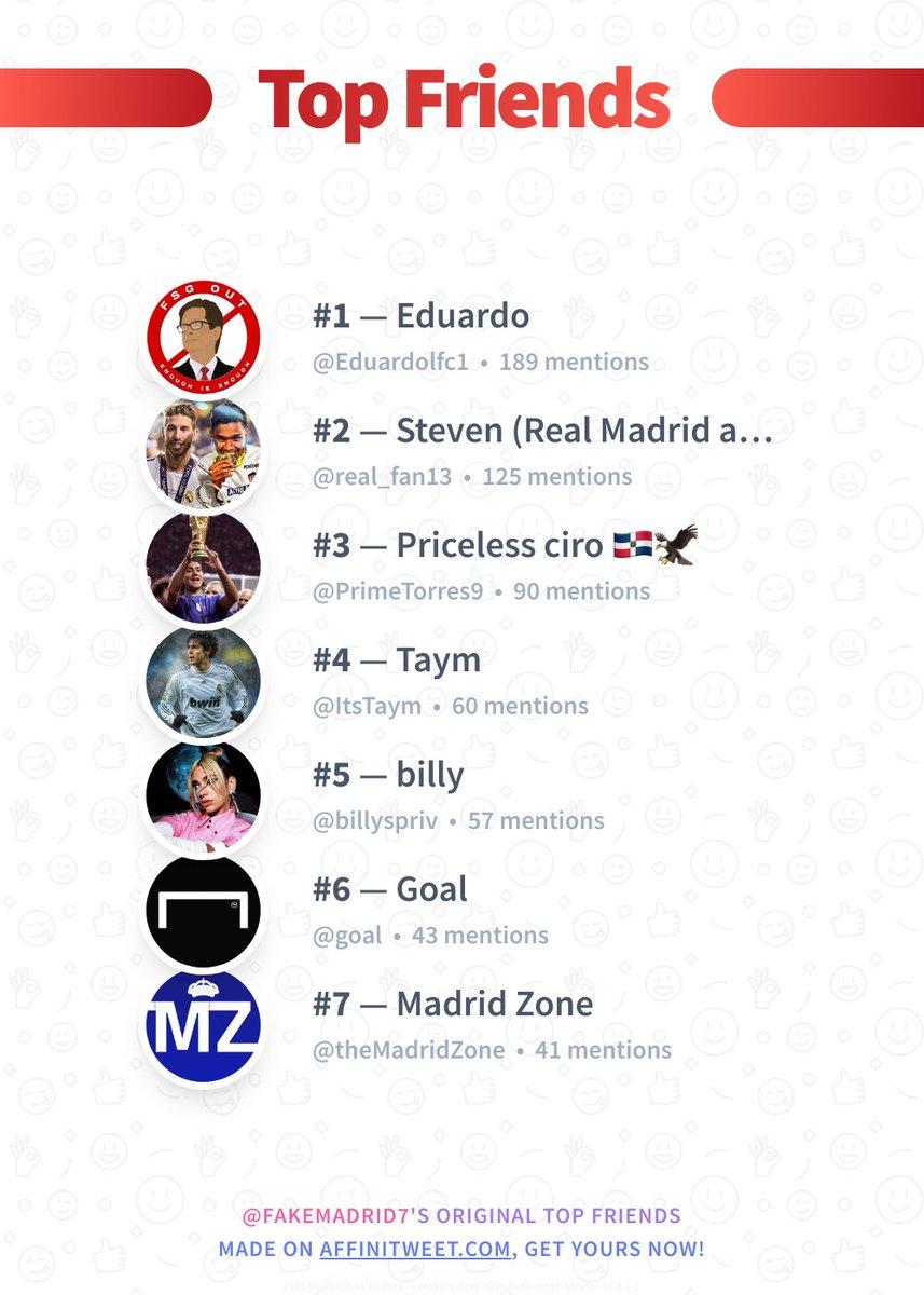 ✨ Top Friends  🥇 Eduardolfc1 🥈 real_fan13 🥉 PrimeTorres9 🏅 ItsTaym 🏅 billyspriv 🏅 goal 🏅 theMadridZone  ➡️