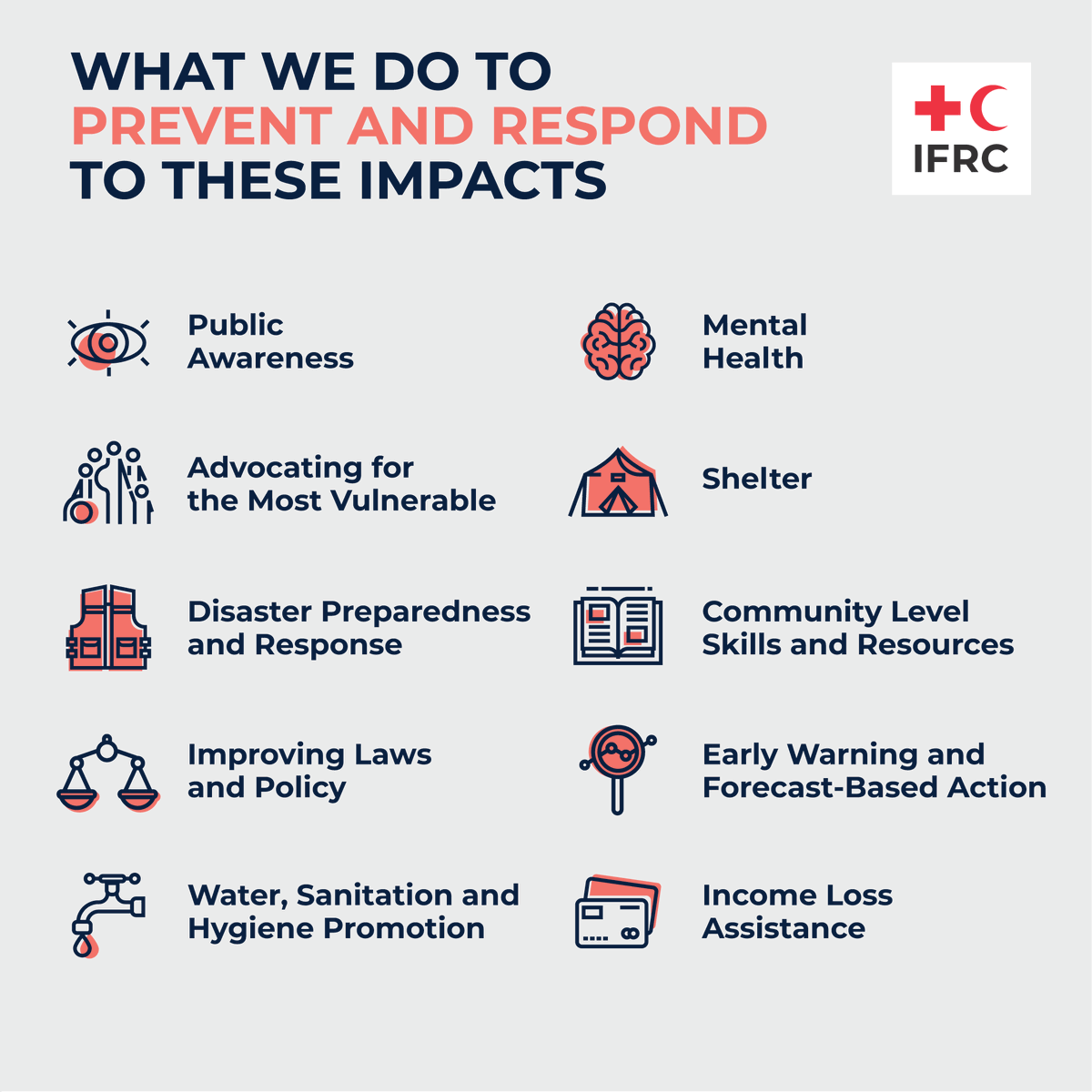 Here's what we do to prevent and respond to the impacts of the climate crisis #AdaptationSummit  👇