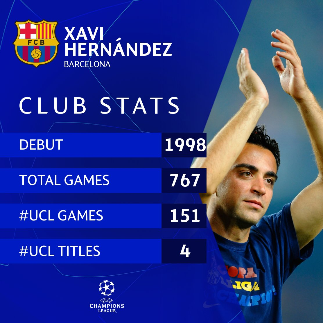🔵🔴 Xavi Hernández = your all-time favourite number 6?  #UCL