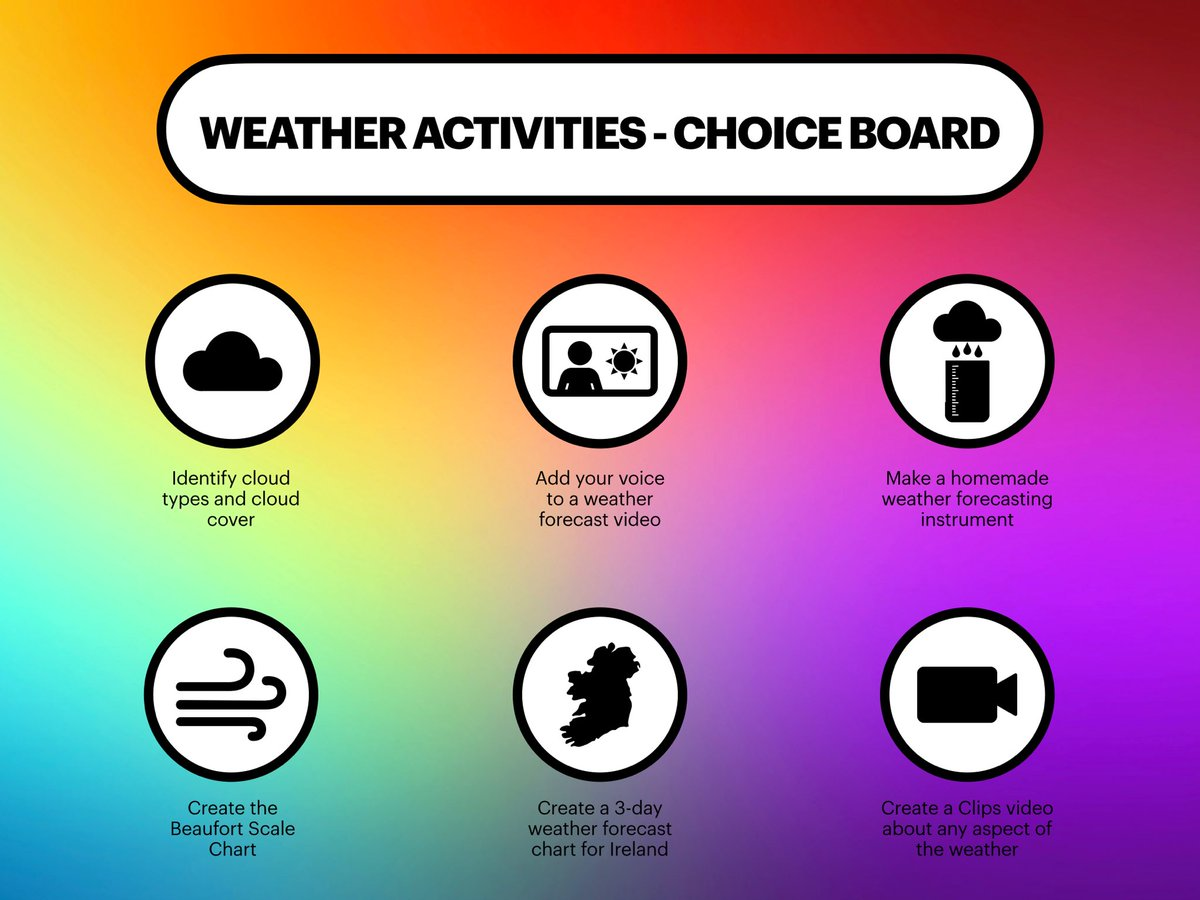 Today in my 2nd Year #Geography #RemoteLearning class, Ss could choose an activity from a Choice Board. Infographic created with #Keynote for #iPad  Link here:    Feel free to download &/or edit!  #AppleEDUchat #EveryoneCanCreate #AppleTeacher #ADE2021