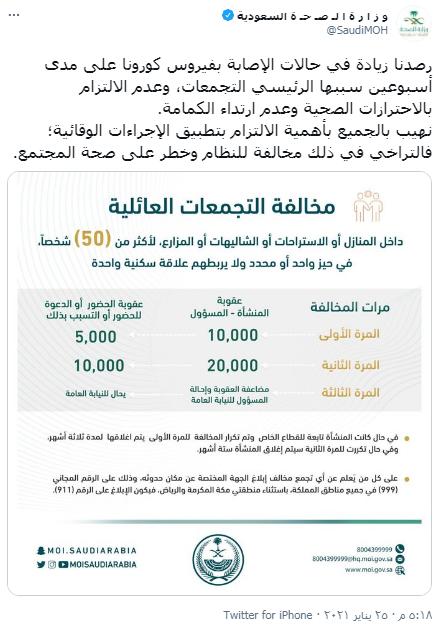 @mog7em @slyma4583 @AlArabiya_KSA وزارة ا لصحة السعودية @SaudiMOH :  رصدنا زيادة في   حالات الإصابة بفيروس #كورونا على مدى أسبوعين    #فايزر