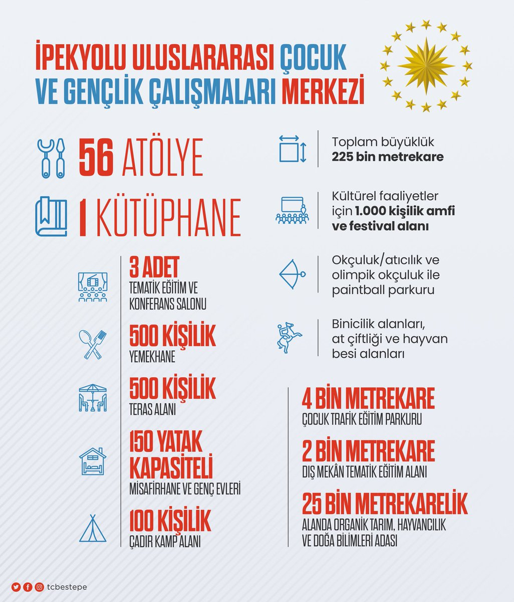 Cumhurbaşkanı @RTErdogan tarafından Elâzığ'da resmî açılışı gerçekleştirilen, fiziki olarak Türkiye'nin ve Avrupa'nın en büyüğü olma özelliğini taşıyan İpekyolu Uluslararası Çocuk ve Gençlik Çalışmaları Merkezi'nin ülkemize, milletimize ve gençlerimize hayırlı olmasını diliyoruz.