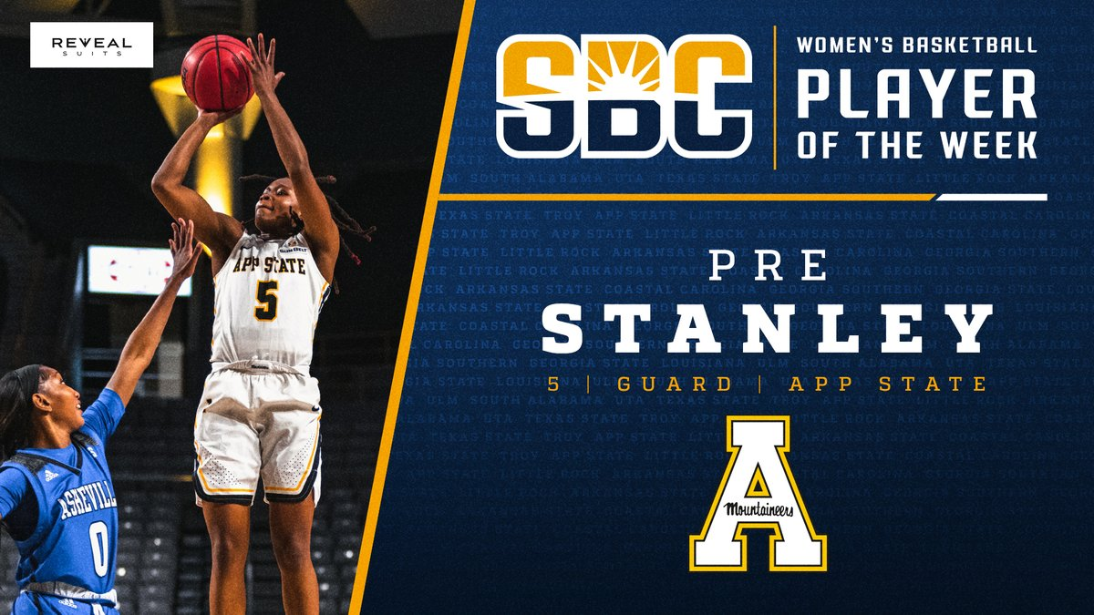 .@AppStateWBB's Pre Stanley selected #SunBeltWBB Player of the Week. Stanley tied a then-season high 2️⃣6️⃣ points including 12 in the 4Q in Friday's win at GSU and then scored a career high 2️⃣9️⃣ points in Saturday's win for the sweep. https://t.co/CH1gSEO4z7  Thanks @RevealSuits https://t.co/s8UxRQZS3q