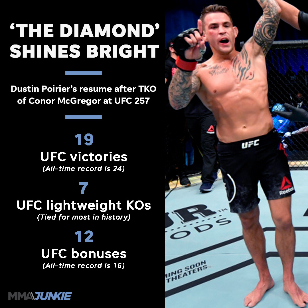All these stats for @DustinPoirier plus wins over McGregor, Holloway, Gaethje, Hooker, Alvarez, Pettis, Ferreira and Miller.  Where does the 💎 rank all-time amongst lightweights?  More from @MikeBohnMMA after #UFC257: