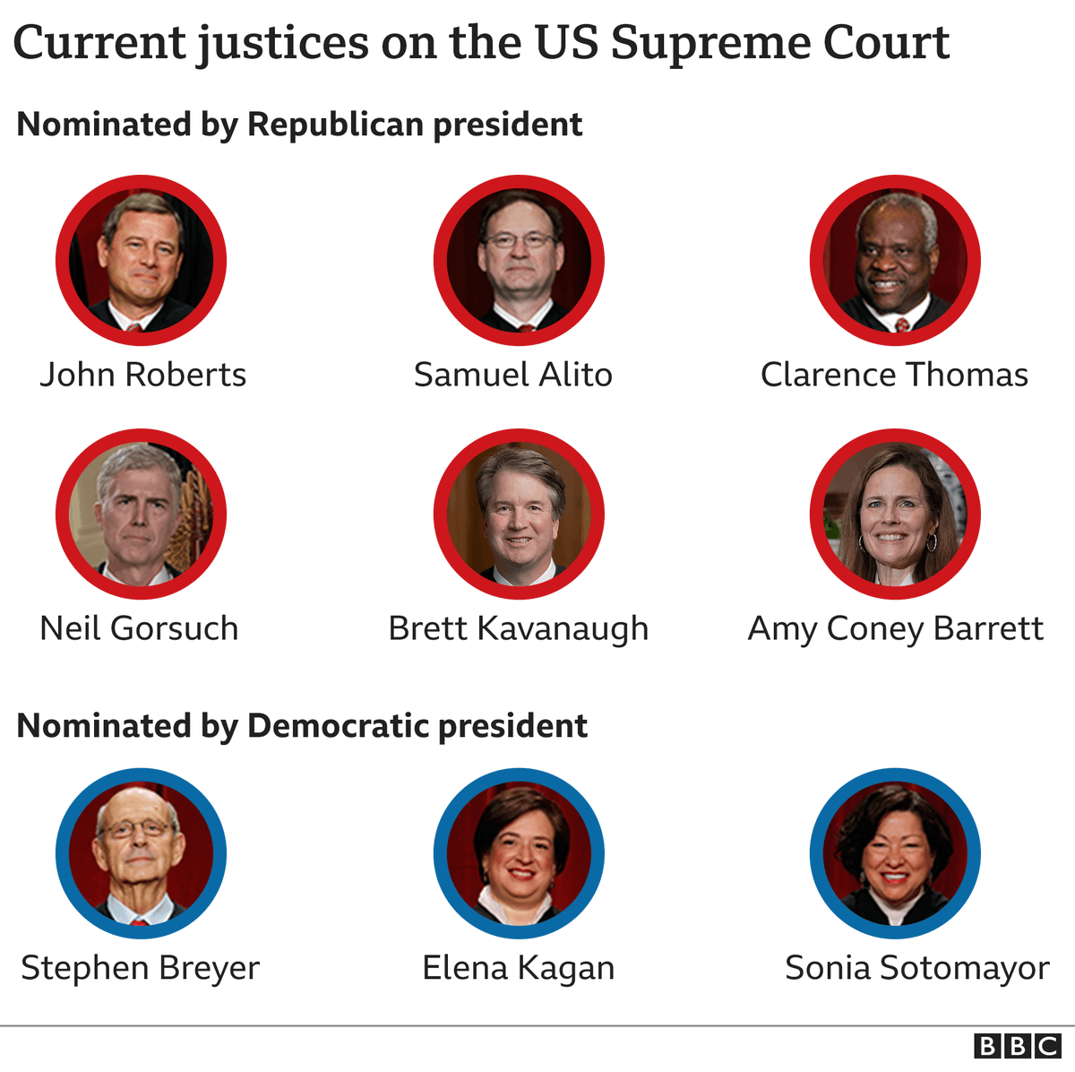 🇺🇸🇺🇸🇺🇸🇺🇸🇺🇸🇺🇸🇺🇸 #Move2ExpandSCOTUS Edition  SEDITION & High Crimes today  YEP, Lifetime #SCOTUS appointments r a SERIOUS PROBLEM, ESPECIALLY WHEN A #TRAITOR is picking... The Most EGREGIOUS:  -#HandMaidenComey -#SexOffenderKavanaugh -#TRAITORClarenceThomas   #DiluteSCOTUSnow!!!