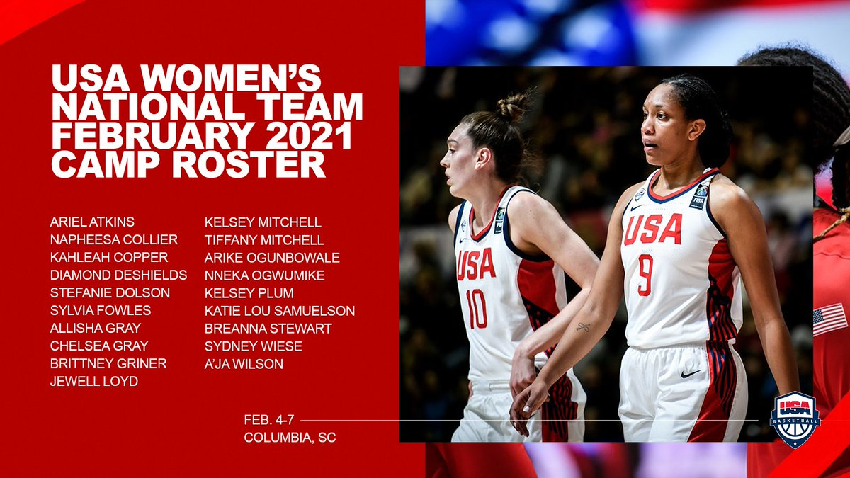 The 19 athletes will arrive to South Carolina this weekend.  🇺🇸 #USABWNT head coach @dawnstaley, assistants @LynxCoachReeve & Dan Hughes & court coaches @Coachboyer & Vickie Johnson will lead the camp.  »»