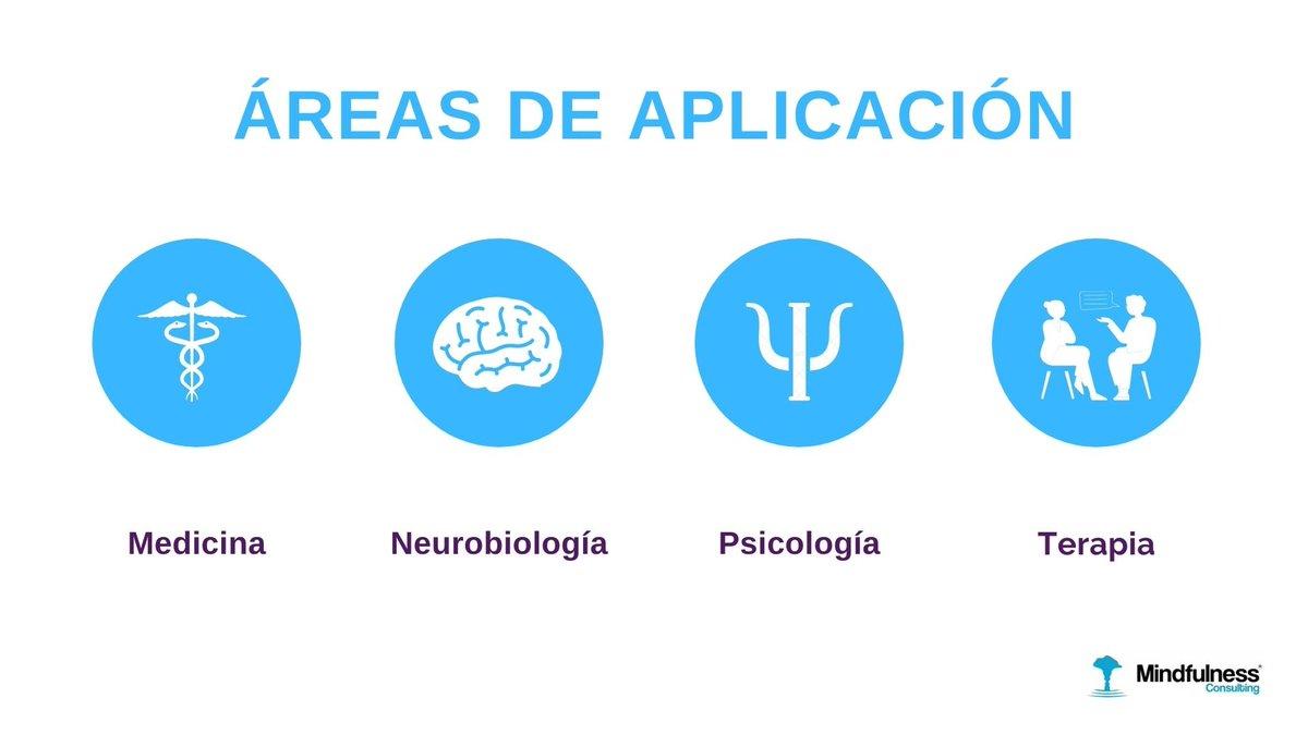 Estas son algunas áreas de aplicación o campos de estudio de #mindfulness que abordan aspectos biológicos, cognitivos y emocionales.