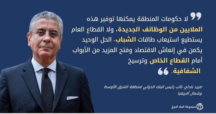 بلدان #الشرق_الأوسط و #شمال_أفريقيا بحاجة الآن لخلق 800 ألف فرصة عمل شهرياً (300 مليون وظيفة جديدة بحلول عام 2050) فقط لمواكبة الأعداد المتزايدة من #الشباب الساعين لدخول سوق العمل.  مقالة جديدة ل .@FeridBelhaj في الذكرى العاشرة للربيع العربي: