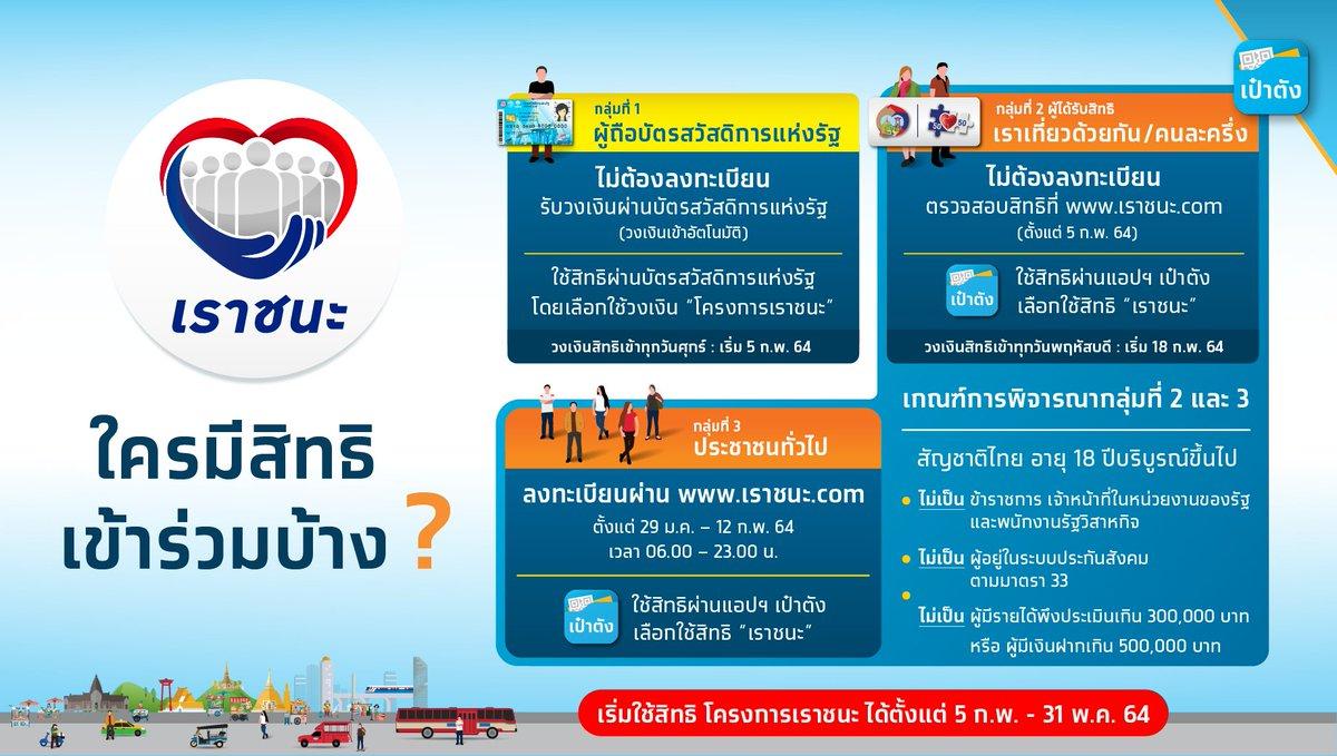 """รวมข้อมูล """"เราชนะ"""" แบบครบๆ ที่นี่ . กลุ่มไหนที่มีสิทธิได้ แล้วกลุ่มไหนต้องลงทะเบียนใหม่ มาดูกันได้เลย  #เราชนะ #เป๋าตัง #กรุงไทย"""