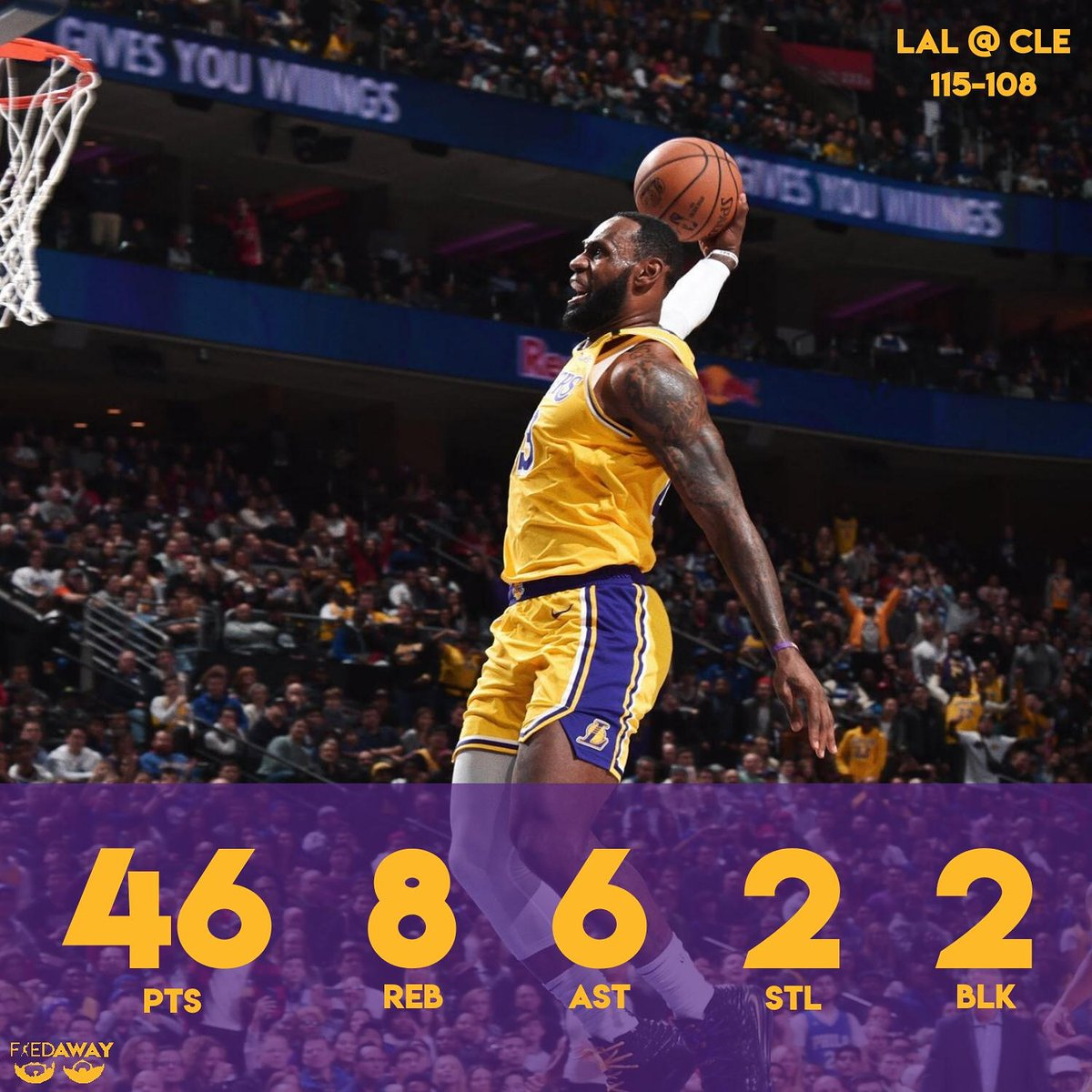 The King comes home in Royal fashion tonight, sticking his home town with damn near 50! The Lakers continue to roll, improving to 10-0 on the road.   Is LeBron making an MVP case?  #nba #LakeShow #NBATwitter