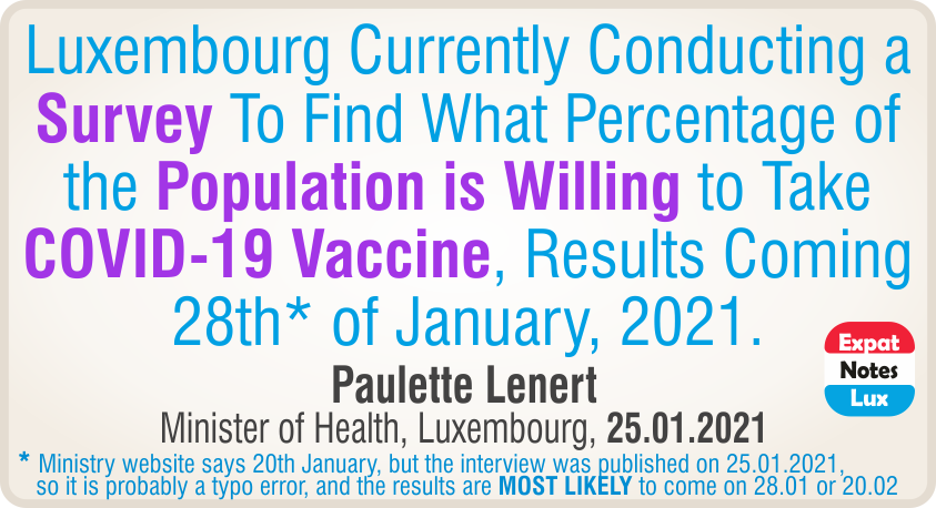 Luxembourg Currently Conducting a Survey To Find What Percentage of the Population is Willing to Take COVID-19 Vaccine - Paulette Lenert, MoH  source:   #ExpatNotesLux21A774 #ExpatNotesLux #Luxembourg #COVID19 #Coronavirus @ECDC_EU @sante_lu @STATEC