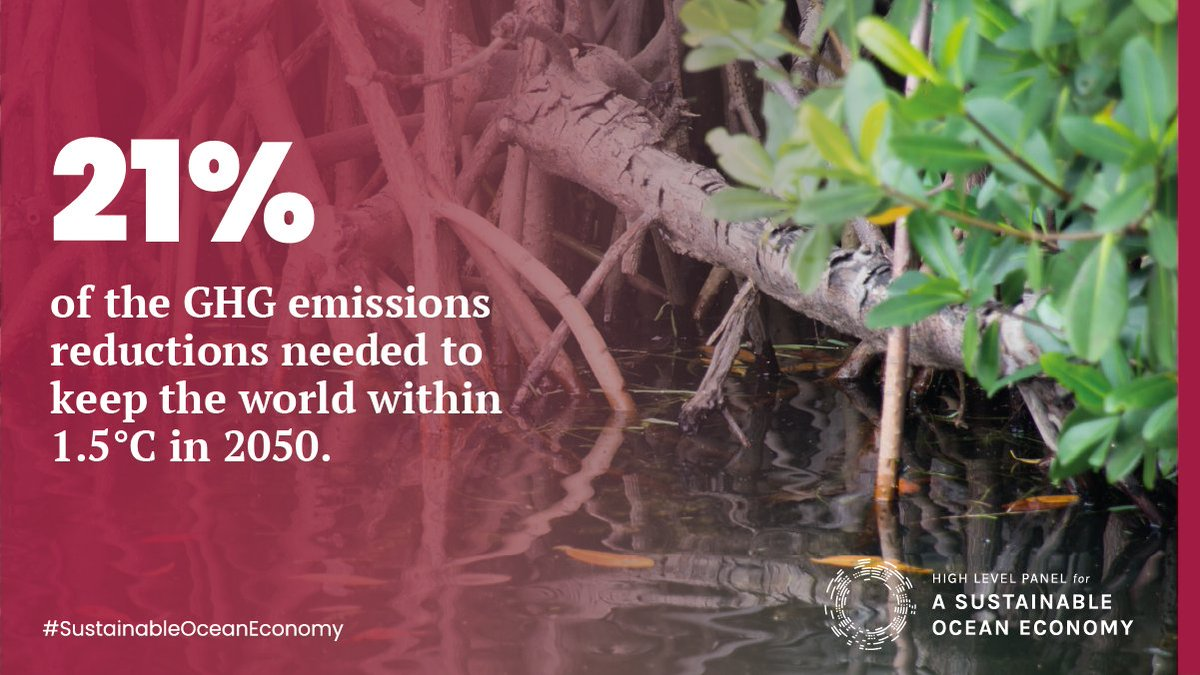 The Ocean-Climate Ambition Summit kicks off today.   Did you know that the #ocean can be a solution to #climatechange by contributing 21% of the #GHGemissions reductions needed to meet the Paris Agreement climate goals by 2050?  Register here to learn more: