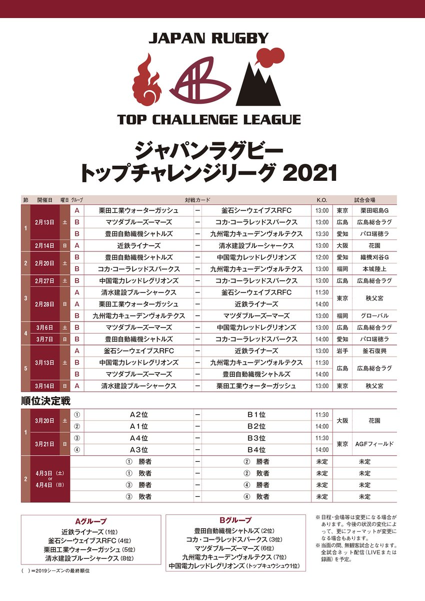 リーグ ラグビー チャレンジ