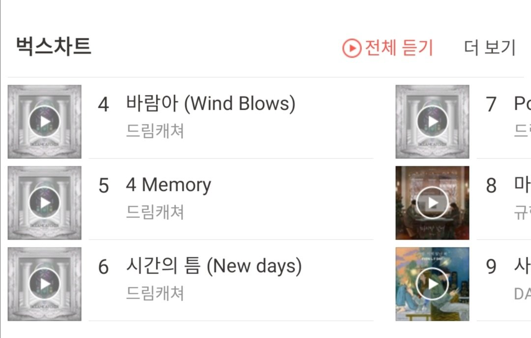 I never thought this day would finally come Dreamcatcher toping bugs with all their songs taking top10. Odd Eye rank1  izone 2nd?  #오드아이 #Dreamcatcher #Odd_Eye #드림캐쳐