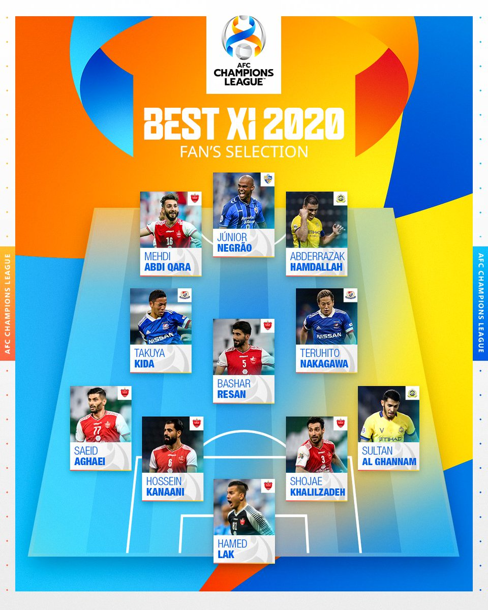 Presenting the #ACL2020 Best XI 🤩  Who would you give the©️captain armband to? 🤔  👉 https://t.co/Tb8uuPchhO https://t.co/iLbzMlgk0P