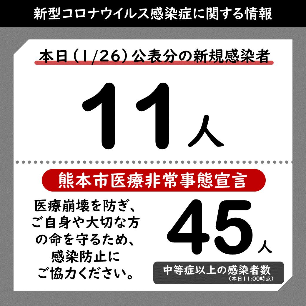熊本 コロナ 市 ウイルス 熊本市は個別接種が軸 かかりつけ医など343カ所