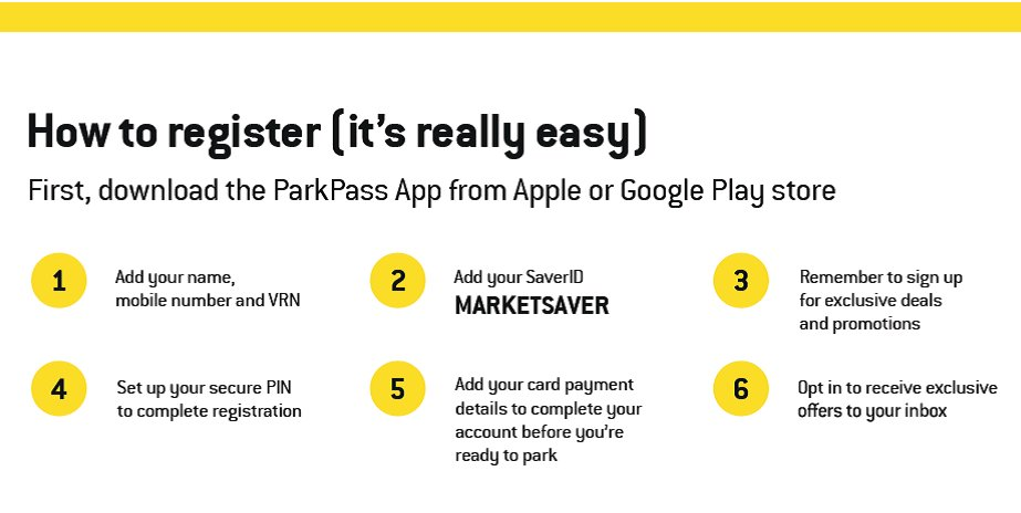 Downloading the NCP Park Pass and using our saverID MARKETSAVER, allows you to park at the NCP New York Street Car Park for £1 for 30 minutes and just £2 for an hour. Ideal for you to nip in and do your weekly shop with our traders here @LeedsMarkets. ncp.co.uk/parking-soluti…