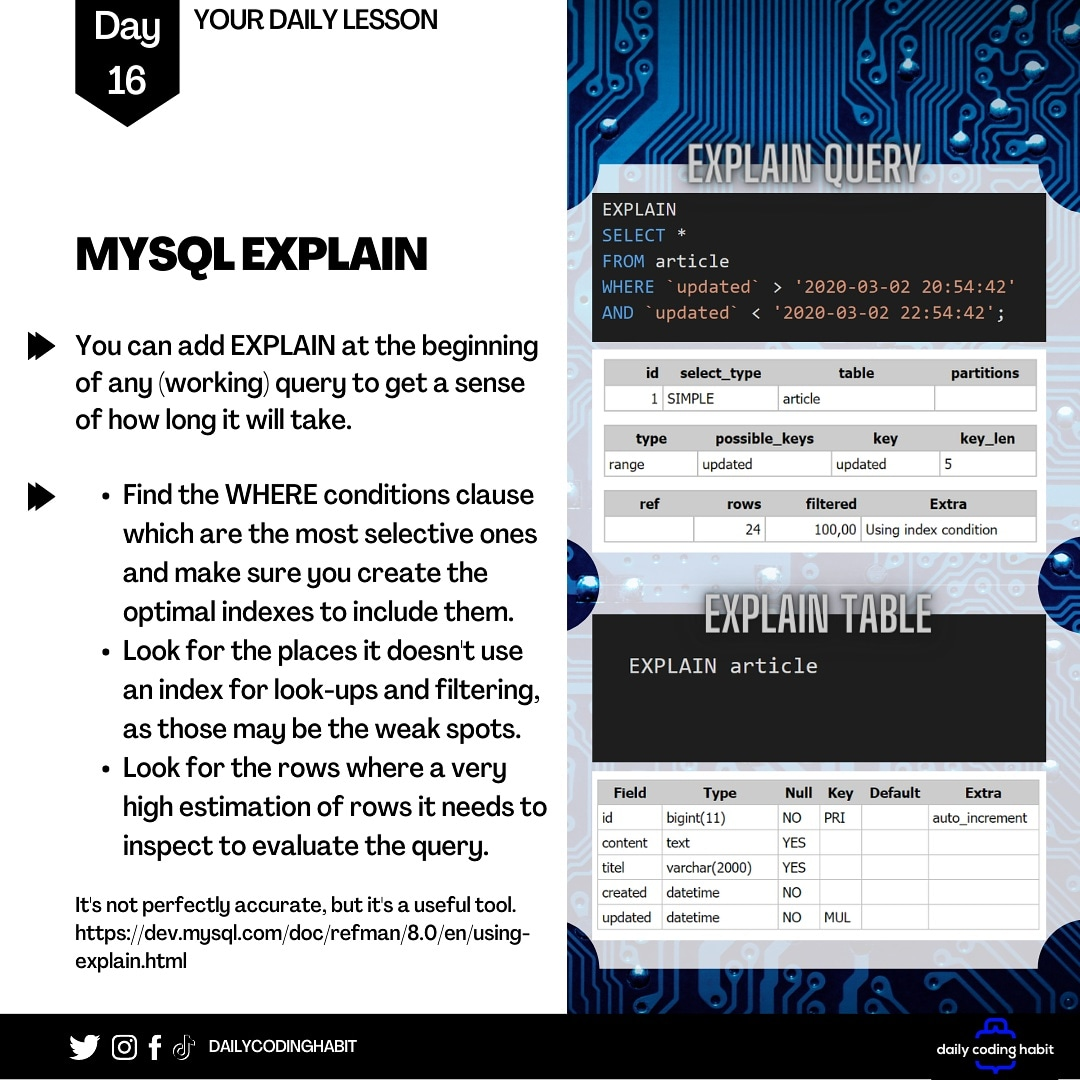 MySQL Explain #mysql #sql #programming #python #java #codingtips #php #coder #golang #coding #javascript #programmer #developer #linux  #hacker  #web  #tech  #dev #100DaysOfCode #dailycodinghabit  @MySQL https://t.co/eO1cQPm2CB