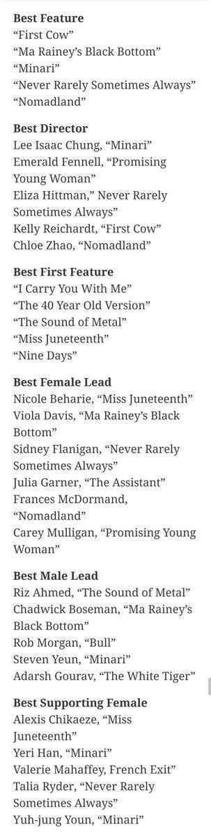Ahí están los nominados a los #SpiritAwards  Frances McDormand siempre presente