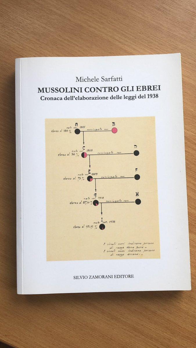 La posizione antiebraica di Mussolini, la genesi della legislazione persecutoria del 1938. I tragici prodromi dell'abisso del secondo conflitto mondiale. #remembranceday