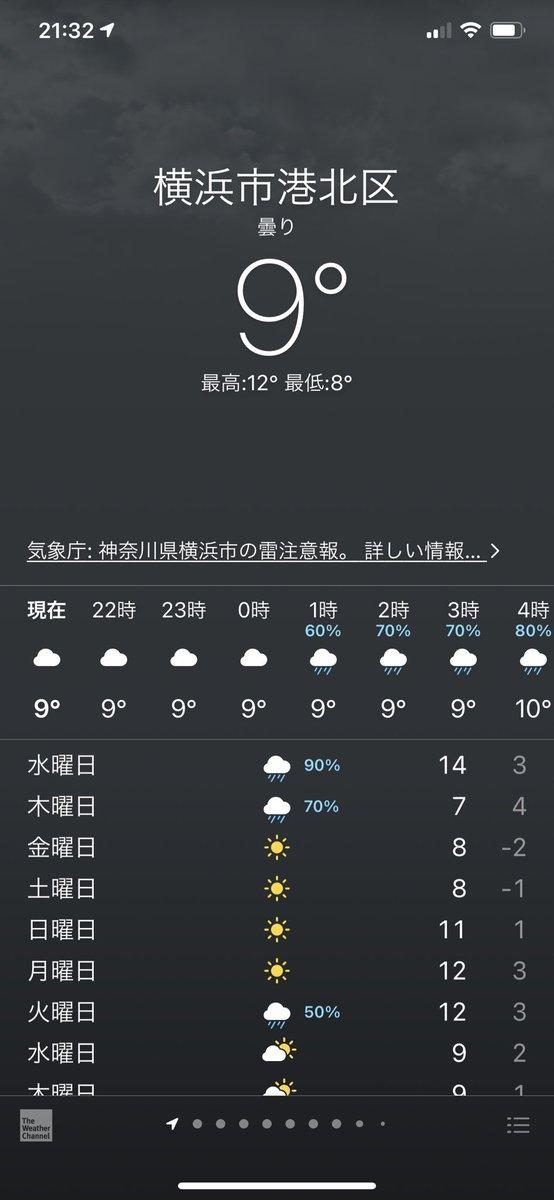 予報 港北 市 区 横浜 天気
