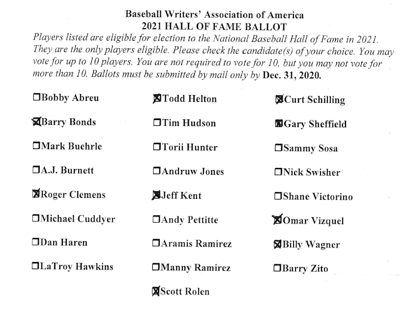 It's Hall of Fame election day. Here's my ballot. This will make @NotMrTibbs happy anyway.