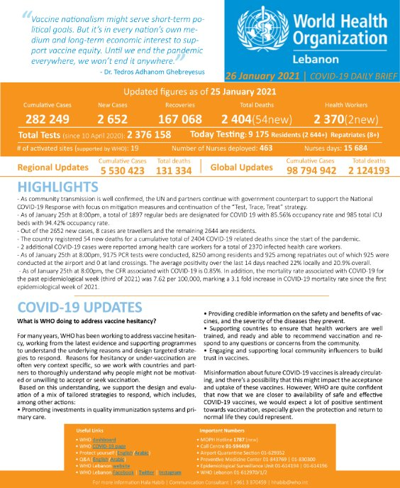 Check out WHO #Lebanon daily brief with the latest updates on #Coronavirus