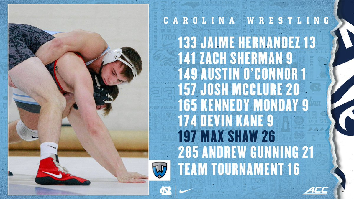 📝 See where the Tar Heels are ranked by @trackwrestling ahead of Friday's match against NC State! 📝   4️⃣ in the top-1️⃣0️⃣, including @aoconnor149 at the top of the 149-pound rankings. #WeWantMore