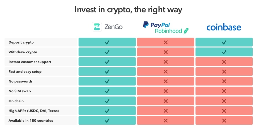 Next time a friend asks for crypto advice, send them this 👇 https://t.co/N1RLEH8Lkf