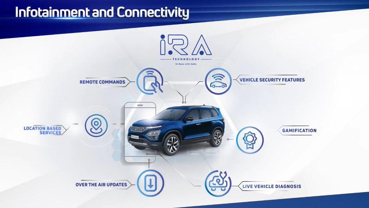 .@TataMotors_Cars offers the all-new Safari with iRA connected technology  #AllNewSafari #TataSafari