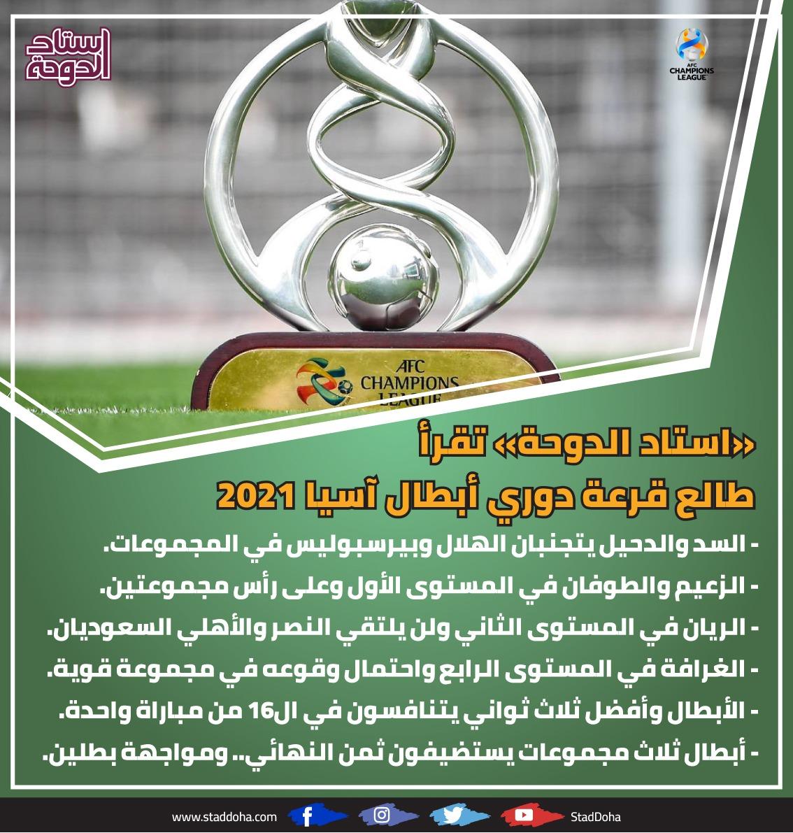 """#استاد_الدوحة   """"استاد الدوحة """" تقرأ طالع قرعة #دوري_أبطال_آسيا 2021"""