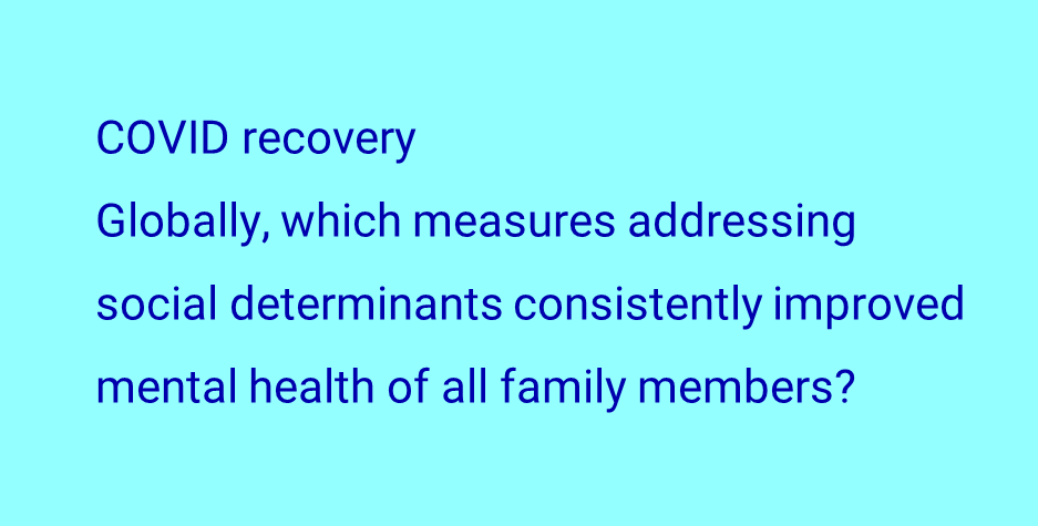 #COVID19 #longCOVID #mentalhealth #NCDs #publichealth #diabetes #obesity #addiction #alcohol #GreenNewDeal #psychiatry #neuroscience #worldbestpractice #C40 #recovery #stress #cortisol #bloodpressure #hypertension #heartdisease #health #families #pediatrics #psychology #schools